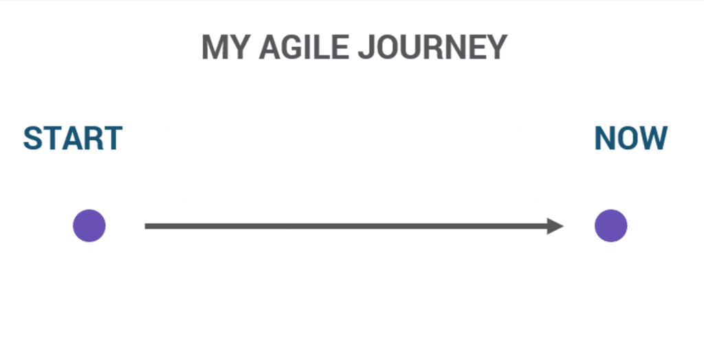 path to agile coaching - straight line