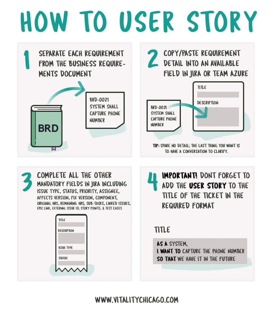 How to User Story - Why User Stories are the Worst Idea Ever