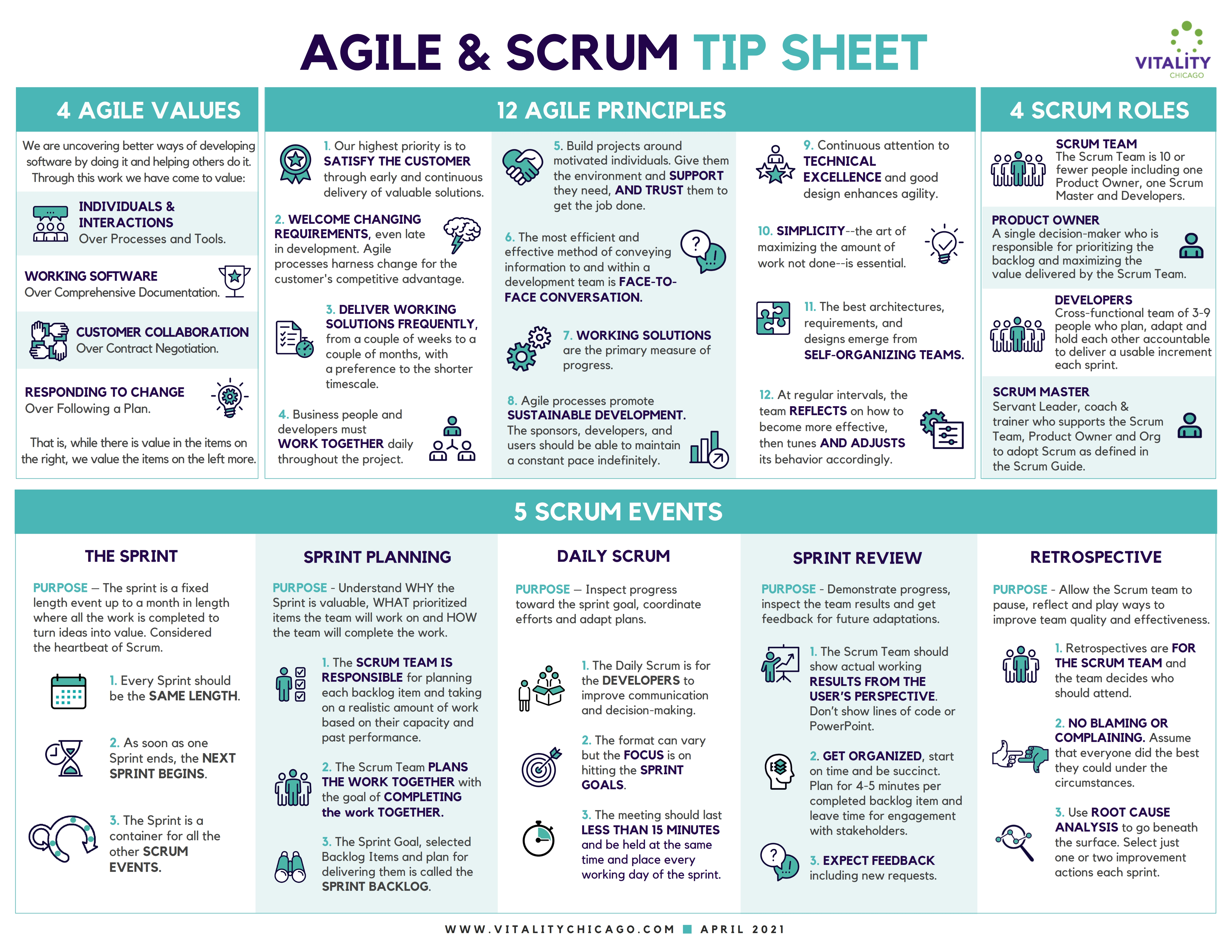 Agile and Scrum Tip Sheet from Vitality Chicago Inc April 2021