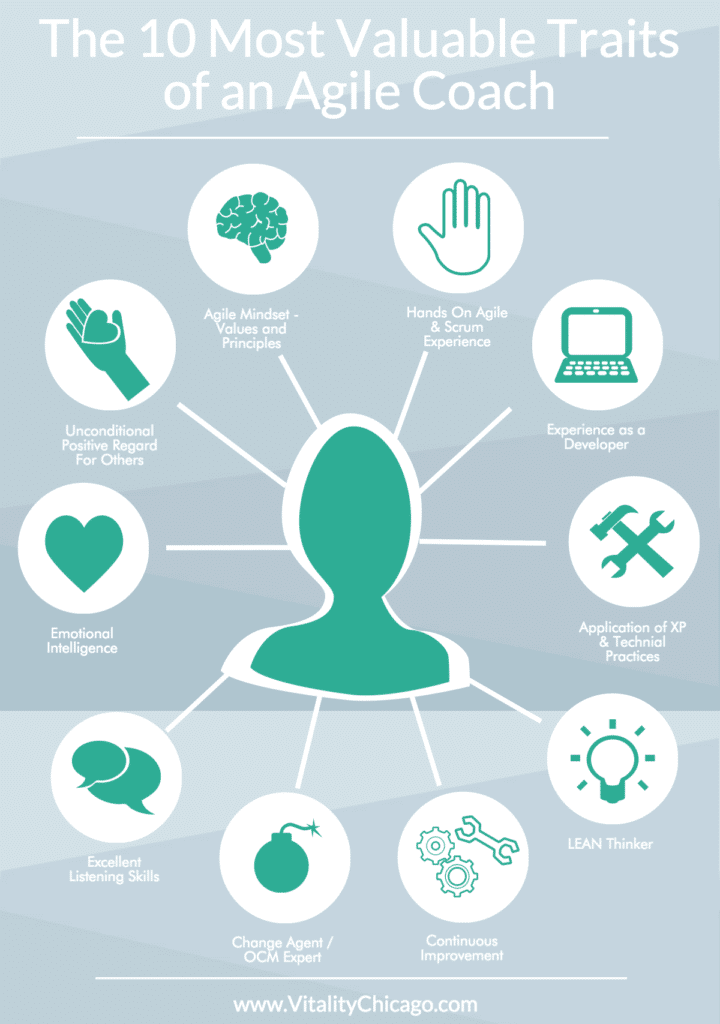 top 10 traits of an agile coach infographic