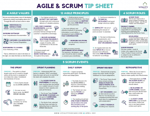 [UPDATE BASED ON 2020 SCRUM GUIDE] Downloadable Agile Principles & Scrum Tip Sheet