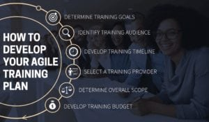 How to Develop Your Agile Training Plan