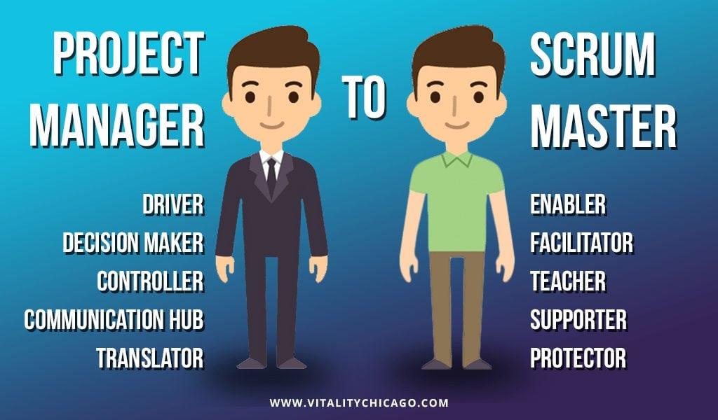 Transition from Project Manager to Scrum Master