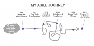 Anthony Mersino path to agile coaching