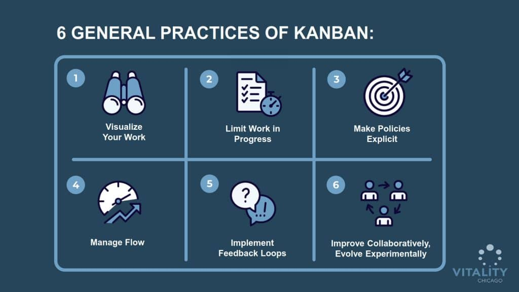 6 general practices of kanban