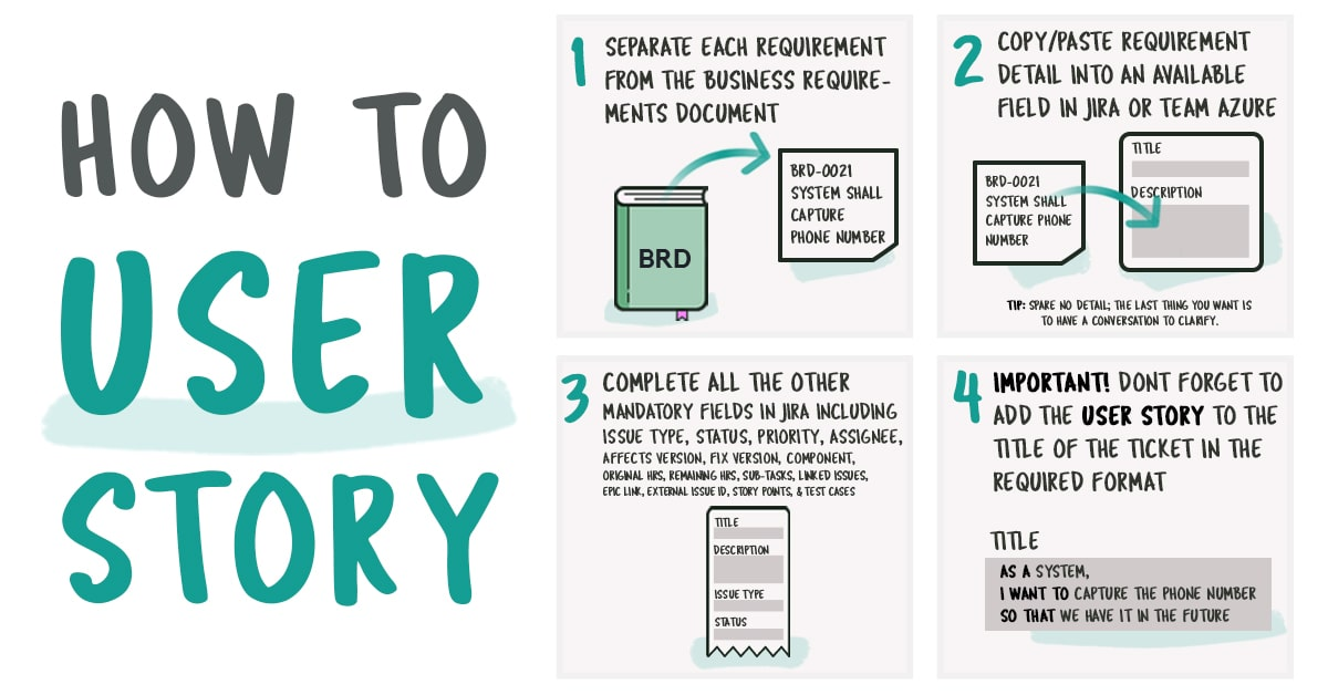 How to User Story