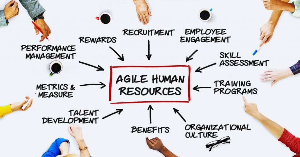 The Impact of Agile Ways of Working in Human Resources