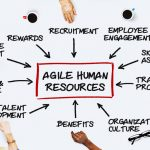 What Would an Agile Human Resources Department Do?